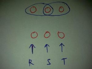 konfigurasi star starter
