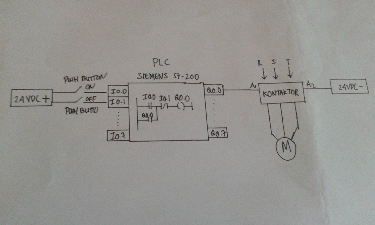 Apa Itu PLC Rekayasa Listrik