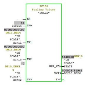 scaling block plc