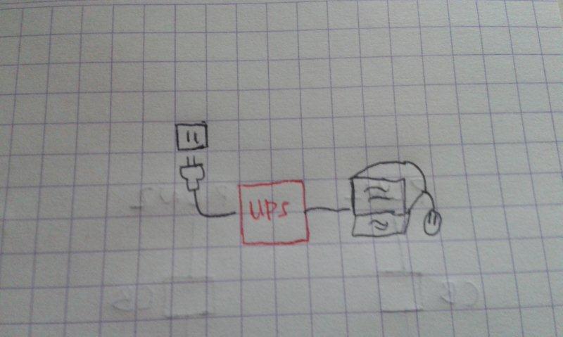 Ups rekayasa listrik koneksi dengan ups ccuart Gallery