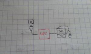 koneksi dengan ups
