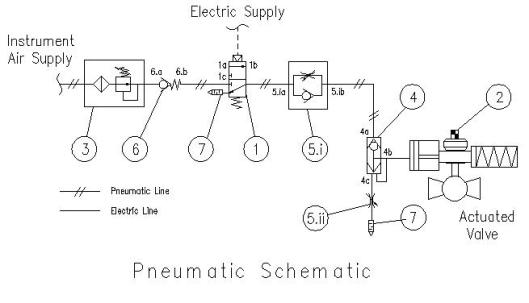 Actuated Valve Schematic
