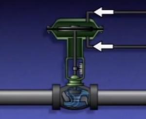 double acting control valve