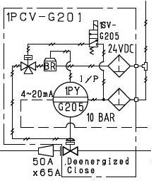 pid control valve