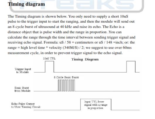 HC-SR04 Manual